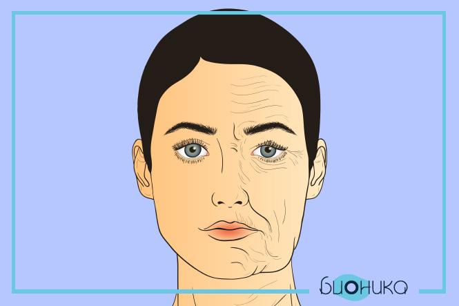 Как действует Ботокс на лицо